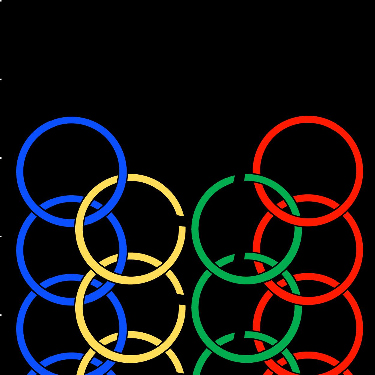 Olympics | The Gulf blog